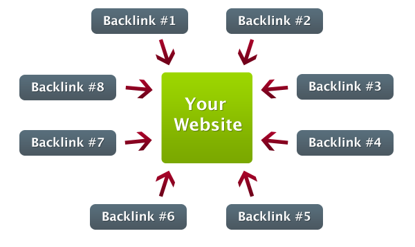 definition backlink