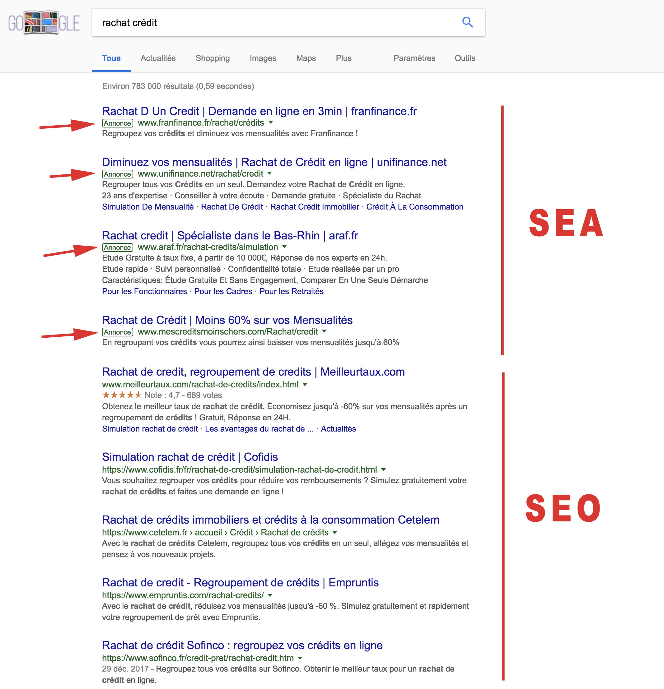 Definition De Sea Definitions Seo