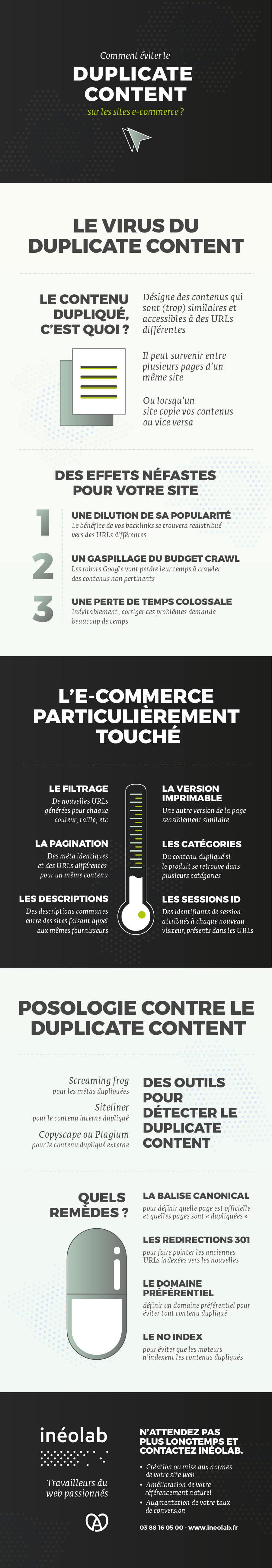 infographie-duplicate-content.jpg